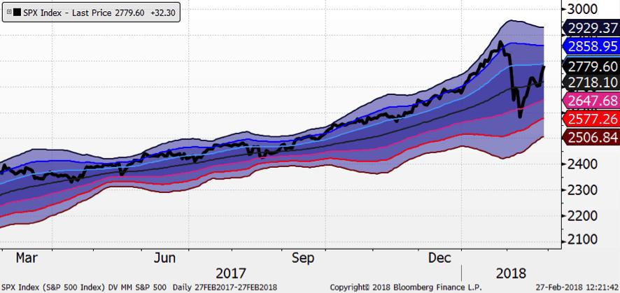 spx-index-2018